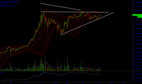 BTCUSD: Big BTC ascending triangle on the way
