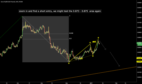 EURGBP: EURGBP - Short bias no entry yet