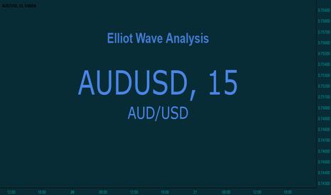 AUDUSD: Australian Dollar $ vs US Dollar $