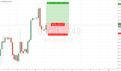 USOIL: Long USOIL for continuation trade