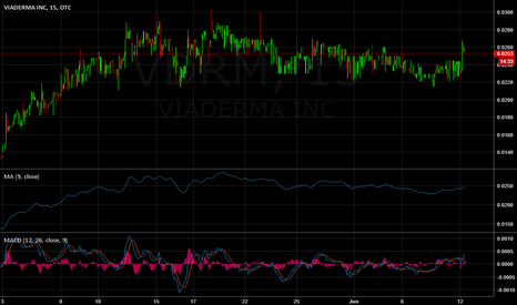 VDRM: ViaDerma, Inc. Commences First Manufacturing Run and will Meet t