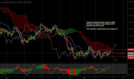 AUDUSD: And another one...