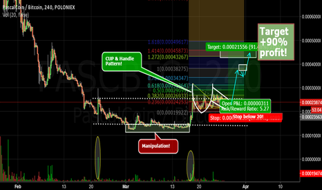 PASCBTC: DO not married to this long idea, aware of the market! Enjoy! ;)