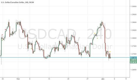 USDCAD: buy