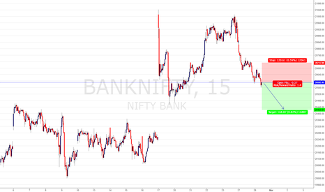 BANKNIFTY: BANK NIFTY SELL ENTRY @ 20594.10