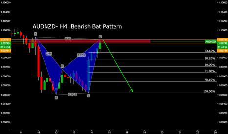 AUDNZD: AUDNZD- H4, Bearish Bat Pattern