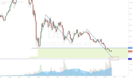 DB: ドイツ銀行