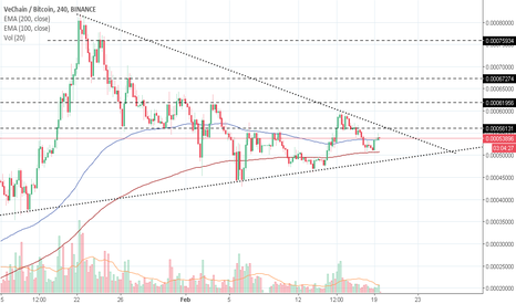 VENBTC: Ven, can it breakout and touch 75000 sats?