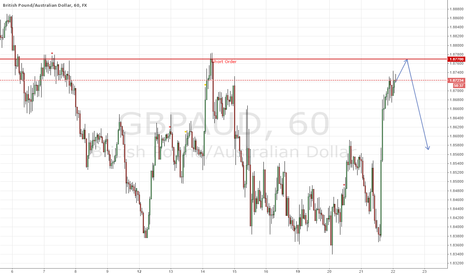GBPAUD: Wait and Short