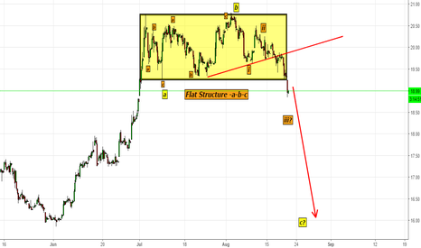 SV1!: Silver- The Box Has Broken ..Can It Support Gold's Fall