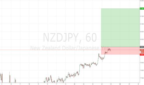 NZDJPY: Go long