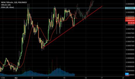 XEMBTC: Видится треугольник