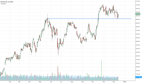 BLK: Hanging around previous break out area
