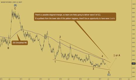 ZW2!: Wheat - diagonal triangle