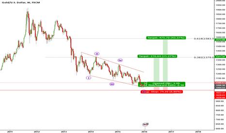 XAUUSD: GOLD Ending Diagonal -Long- Weekly