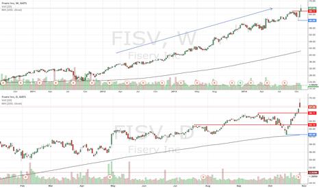 FISV: FISV is an excellent trend