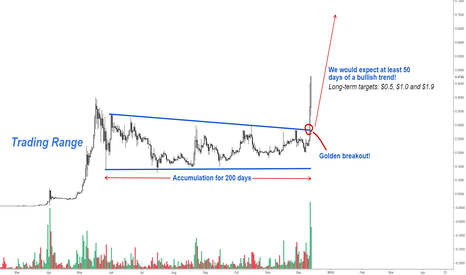 XRPUSD: Ripple - Long Term Targets!