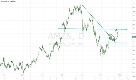 AMZN: long in amazon