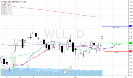 WLL: WLL Retest Bullish Swing