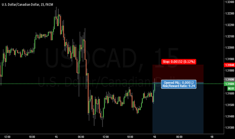 USDCAD: u can do it