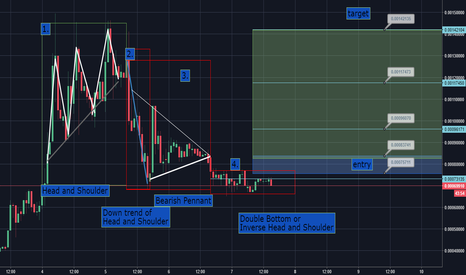 GEOBTC: Update on my Idea: The market developed differently but is still