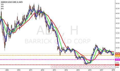 ABX: Dünyanın En Böük Maden Şirketi Güncellemeyşin..