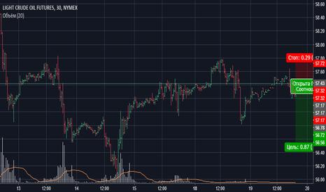 CL1!: продажа нефть CL 19.12.17