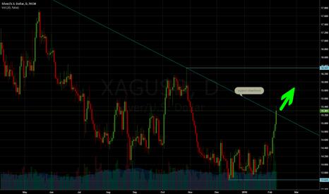 XAGUSD: Silver go up.