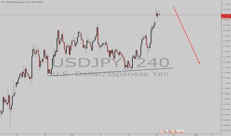USDJPY: SELL USD/JPY