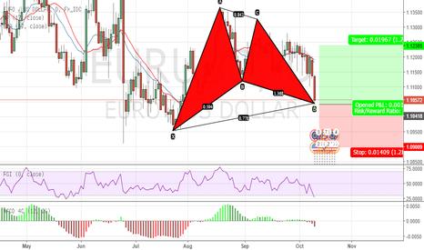 EURUSD: Bullish Gartley// EUR-USD