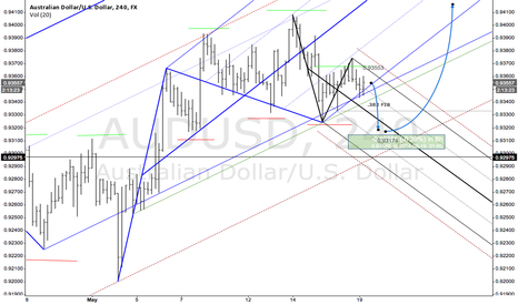 AUDUSD: Catching the train both ways.