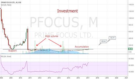 PFOCUS: Prime Focus - Investment stock!