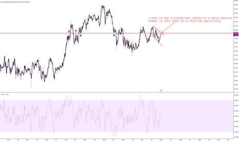 NZDJPY: this that real good good nzdjpy trade