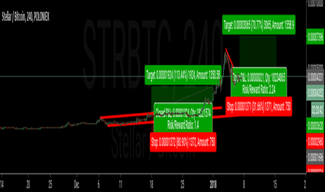 STRBTC: STRBTC Update Idea