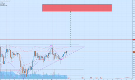 BTCUSD: break that 3K!
