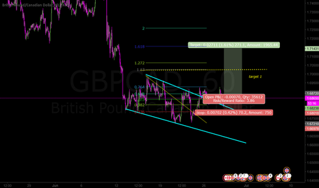 GBPCAD: Could be a wave C