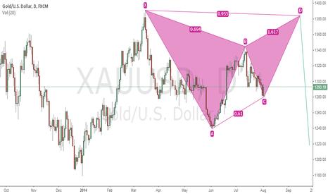 XAUUSD: Emerging Bearish view on gold........