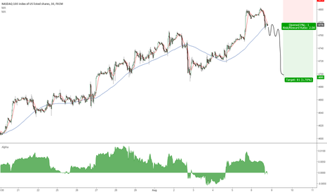 NAS100: short term sell NASDAQ with T4700 and S4820