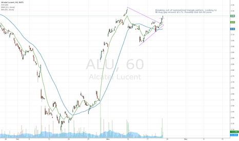ALU: ALU Break out