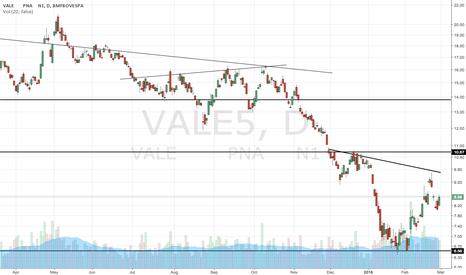 VALE5: VALE5 D