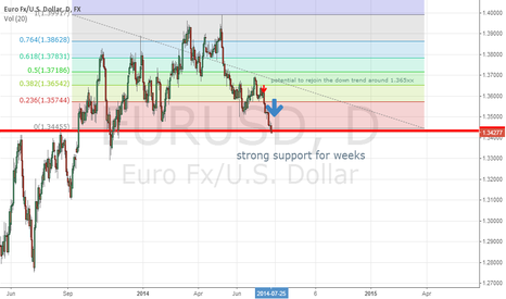 EURUSD: trending from 1.344 to 1.3654