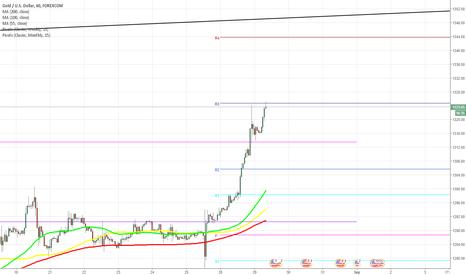 XAUUSD: XAU/USD surges above 1,316.50