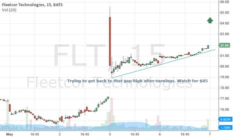 FLT: FleetCor - FLT - Looks very strong