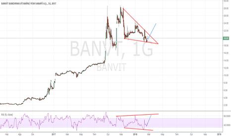 BANVT: banvt
