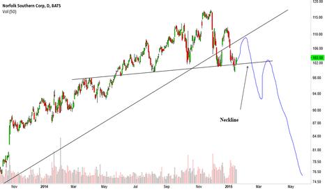 NSC: NSC, on my radar