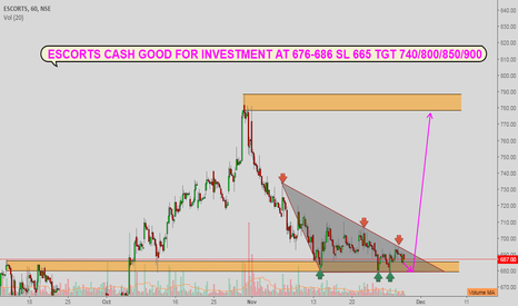 ESCORTS: #ESCORTS CASH : GOOD AROUND 676-685 FOR 800 ALSO IN COMING DAYS