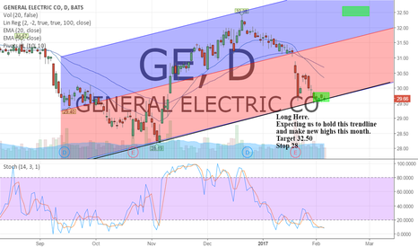 GE: Long here. Expecting 32.50 to trade this month.