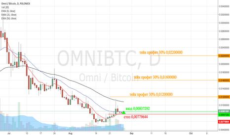 OMNIBTC: OMNI/BTC