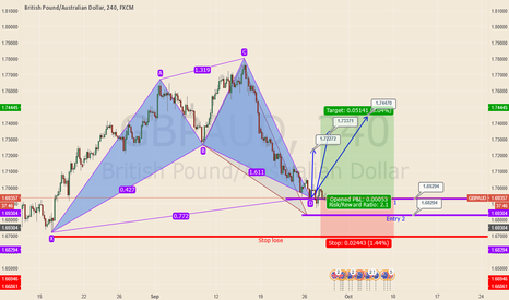 GBPAUD: 2 Entry almost 500 pips GBPAUD !
