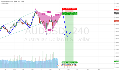 AUDUSD: Continued long before another short